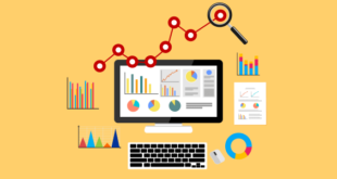 WordPress - Google Analytics
