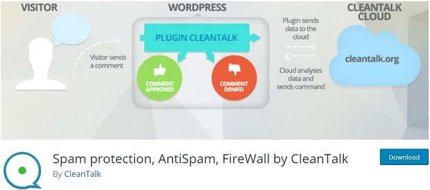 CleanTalk Anti-Spam